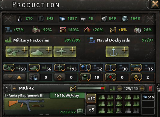 Militärische Fabriken