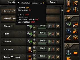 Zivile Fabriken